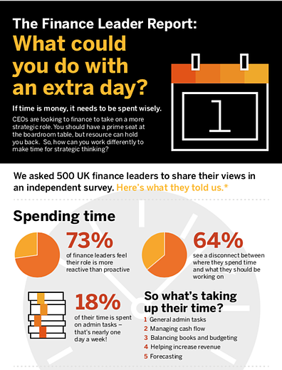 The_Finance_Leader_Report_Infographic_pdf__1_page_